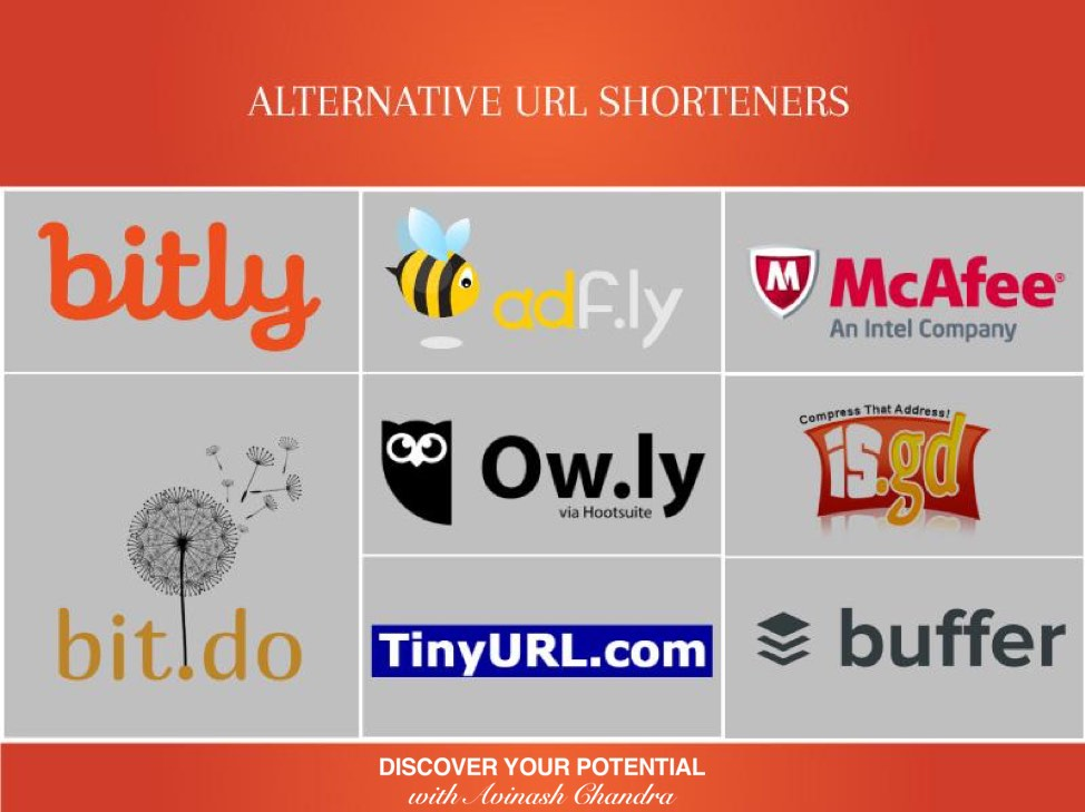 Best URL Shortener Alternatives